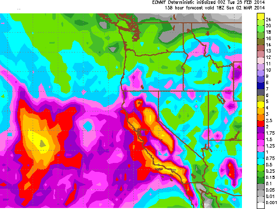 Euro precip through 3/2